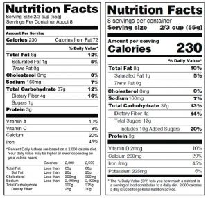 Nutrition Facts Comparison - May 2016