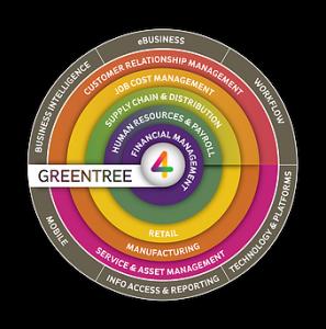 greentree4